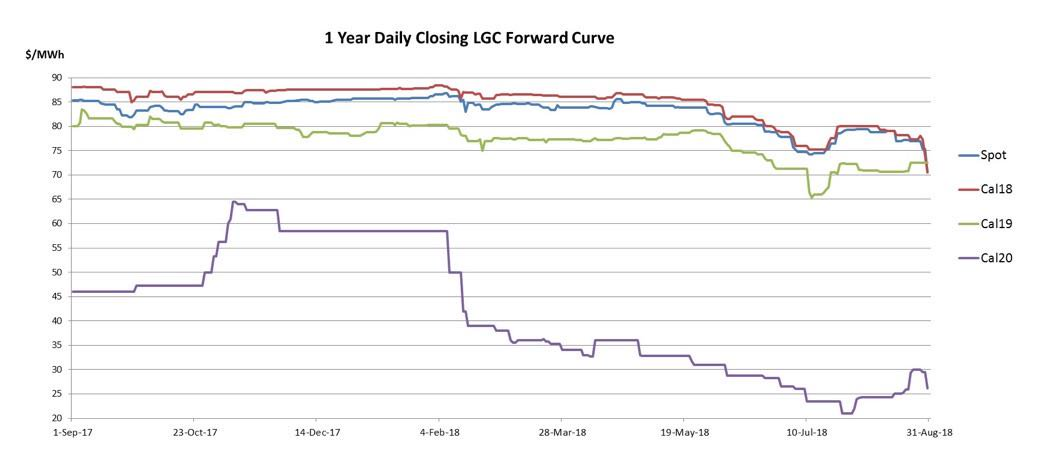 LGC-closing-graph-copy.jpg