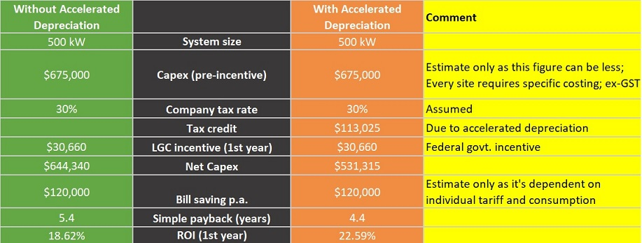 Accelerated Depreciation Calculation final B.jpg
