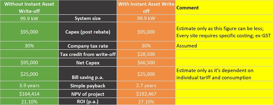 Instant Asset Write-off Calculation final.jpg